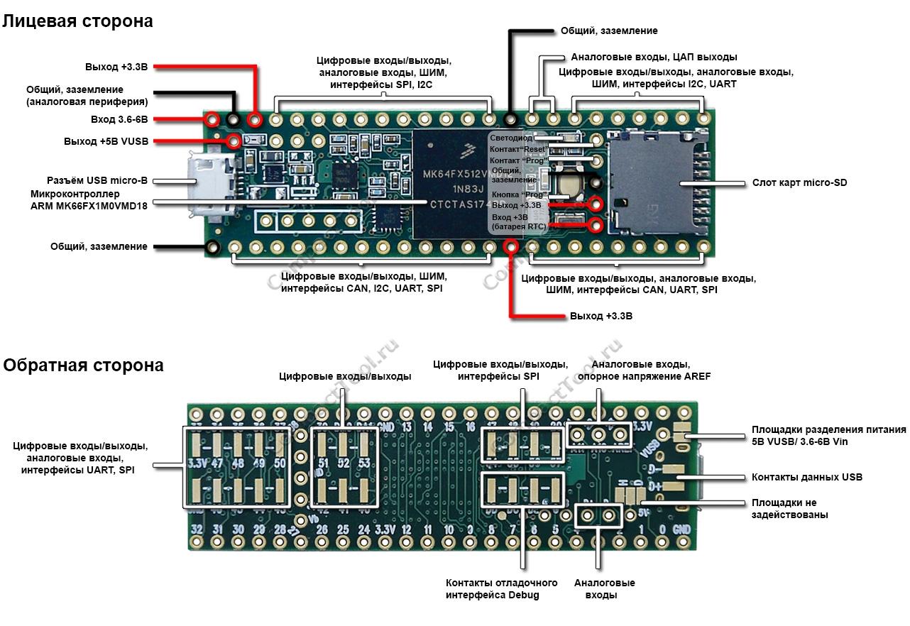 Обзор платы микроконтроллера Teensy 3.5