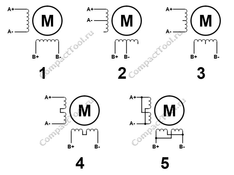 Как подключить шаговый двигатель к драйверу