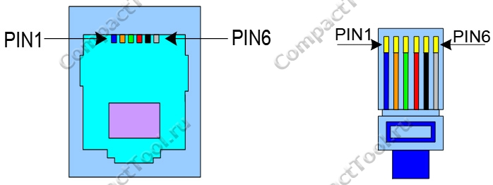 Распиновка (цоколевка) разъема RS232