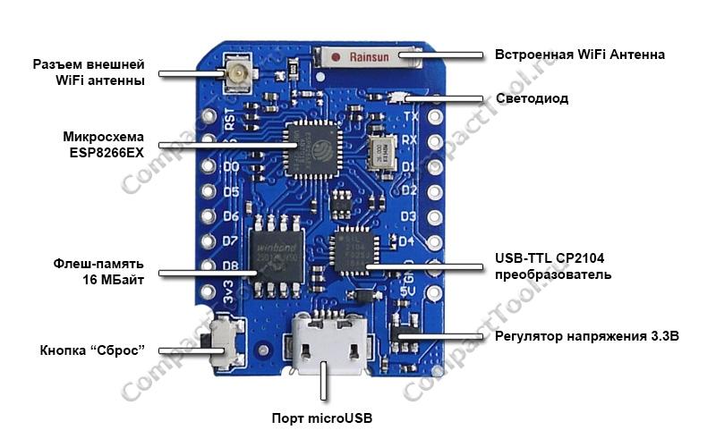 Wemos D1 Mini Pro V1.0 Обзор платы