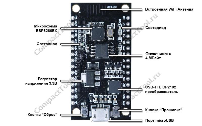 Wemos ESP8266 NodeMCU Lua CP2102 Обзор платы