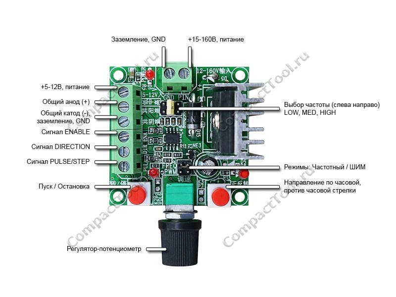 Обзор модуля генератора Импульс/ШИМ для управления шаговым мотором