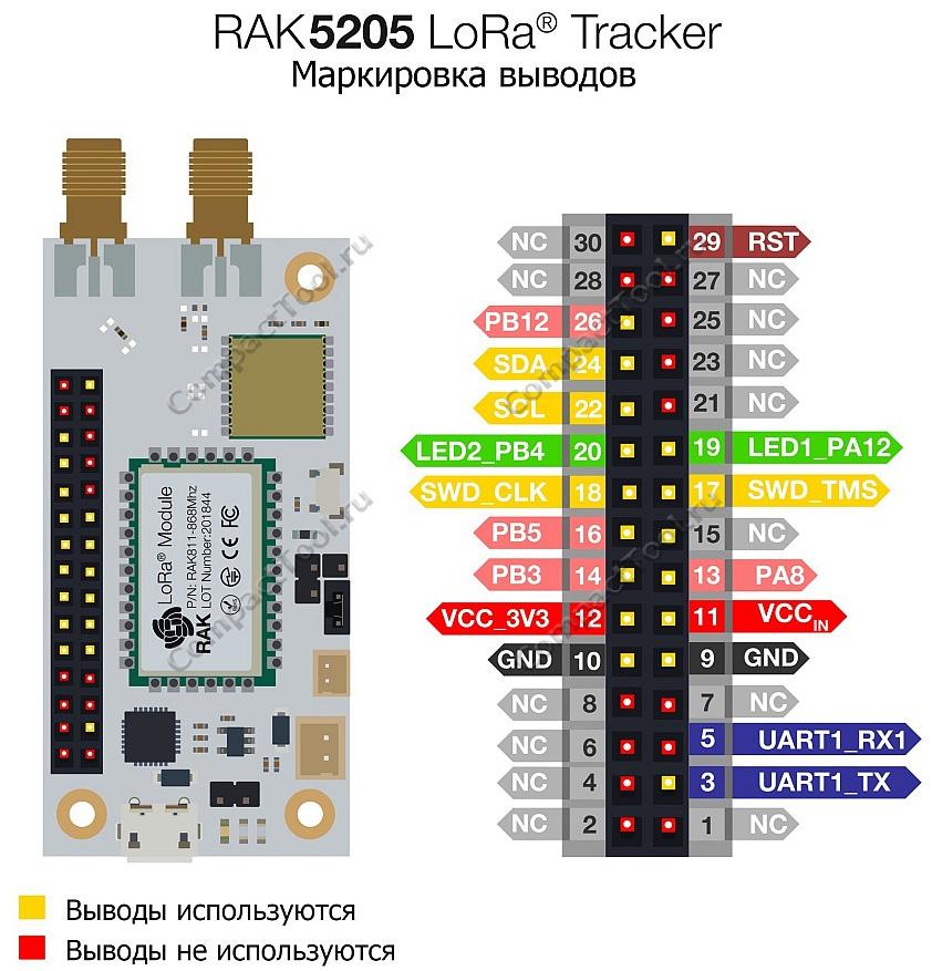Назначение выводов 30-контактного разъема J22 модуля RAK5205