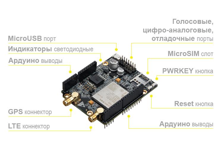 Расположение элементов и интерфейсов платы RAK9003 Cellular Arduino Shield