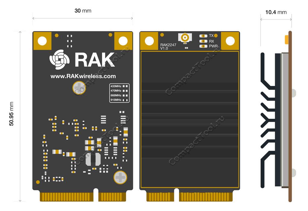 Физические размеры RAK2247, мм