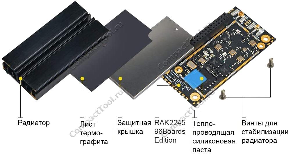 Внешний вид платы LoRa-концентратора RAK2248 (RAK2245) 96Boards Edition