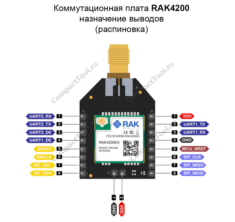 Функциональное назначение выводов RAK4200 (распиновка)