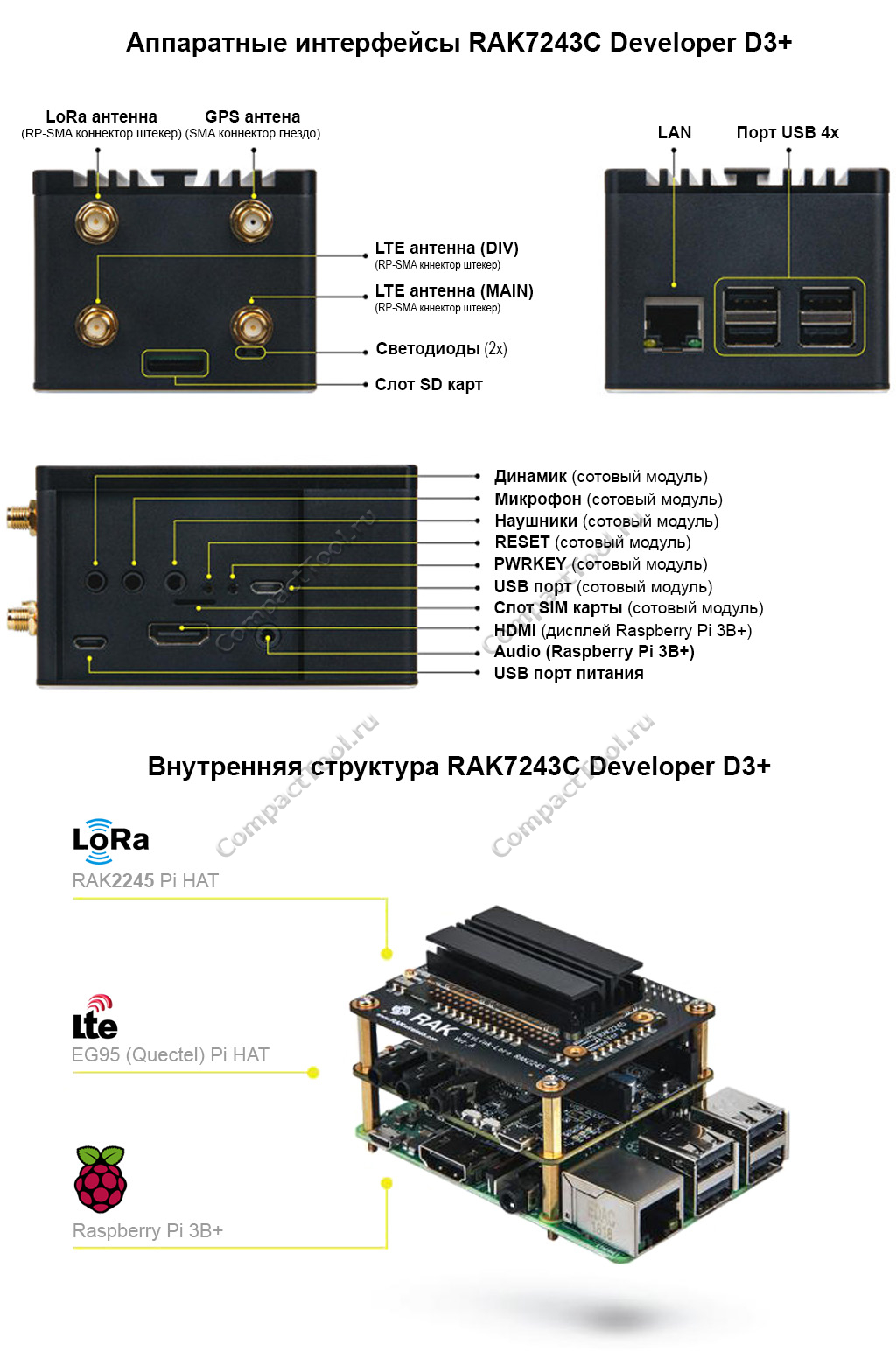 Обзор шлюза-концетратора LoRa RAK7243 Developer D3 (Pilot Gateway Pro)