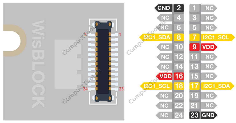 функциональное назначение выводов модуля RAK1901 Temperature and Humidity Sensor