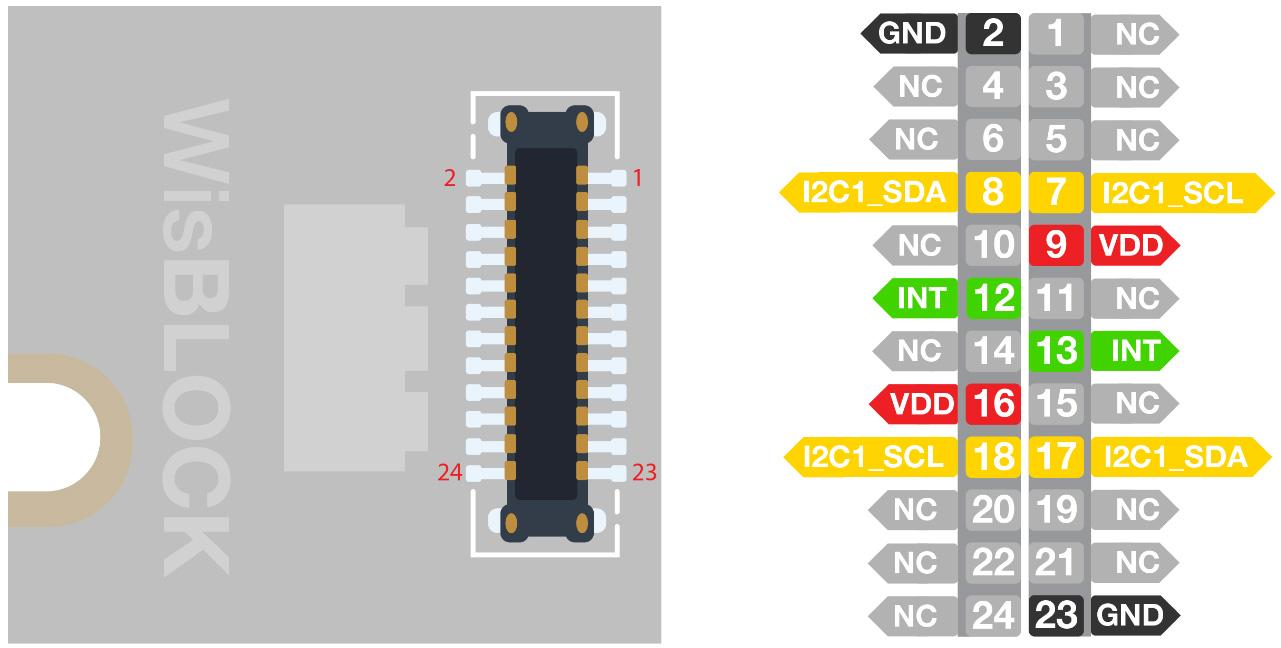 функциональное назначение выводов модуля RAK1903 Датчик освещённости RAK1903