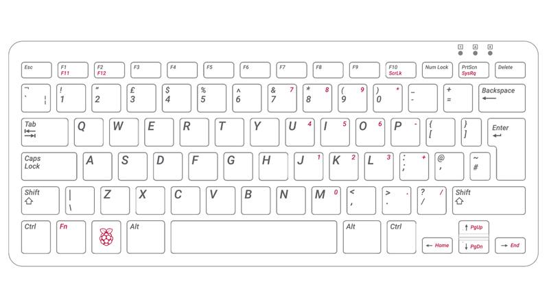 Британская раскладка клавиатуры Raspberry Pi